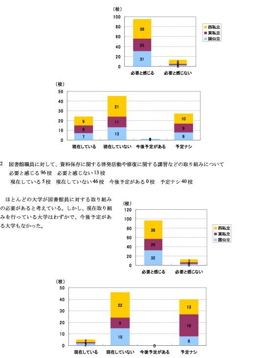 レポートvol.17_テキスト/図02